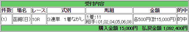 f:id:onix-oniku:20180719201648p:plain