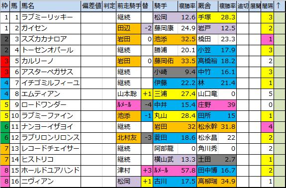 f:id:onix-oniku:20180720101452p:plain