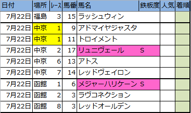 f:id:onix-oniku:20180721194244p:plain