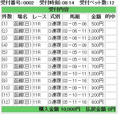 f:id:onix-oniku:20180722081609p:plain