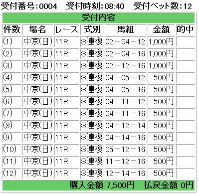 f:id:onix-oniku:20180722084138p:plain