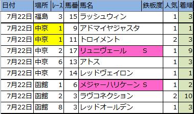 f:id:onix-oniku:20180722144321p:plain