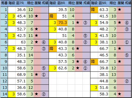 f:id:onix-oniku:20180722144429p:plain