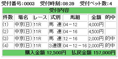 f:id:onix-oniku:20180722171403p:plain