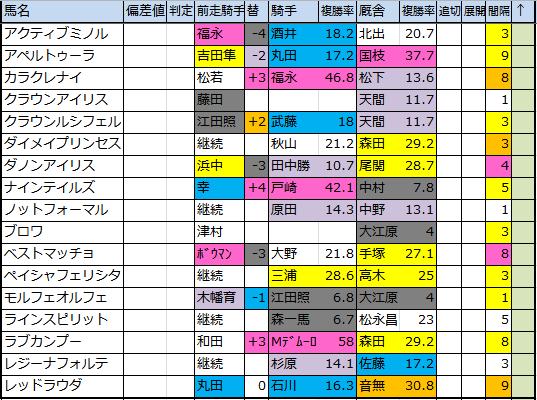 f:id:onix-oniku:20180723173740p:plain