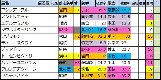 f:id:onix-oniku:20180723174105p:plain
