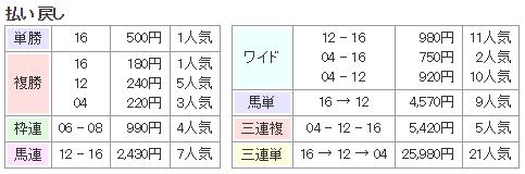 f:id:onix-oniku:20180724162707p:plain