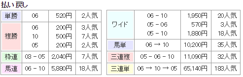 f:id:onix-oniku:20180724164627p:plain