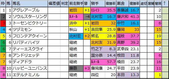 f:id:onix-oniku:20180727112820p:plain