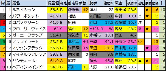 f:id:onix-oniku:20180727171138p:plain