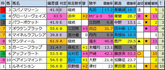 f:id:onix-oniku:20180727171441p:plain
