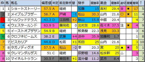 f:id:onix-oniku:20180727171533p:plain