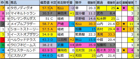 f:id:onix-oniku:20180727171814p:plain