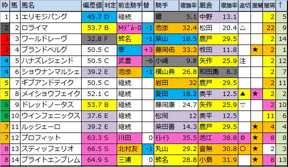 f:id:onix-oniku:20180727171854p:plain