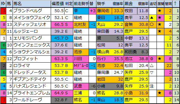 f:id:onix-oniku:20180727172621p:plain