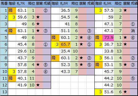 f:id:onix-oniku:20180728143741p:plain
