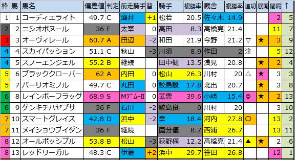f:id:onix-oniku:20180728183227p:plain