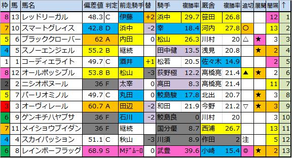f:id:onix-oniku:20180728183730p:plain