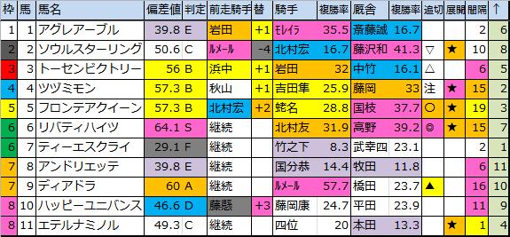 f:id:onix-oniku:20180728191034p:plain