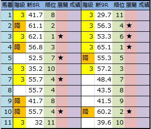 f:id:onix-oniku:20180728200652p:plain