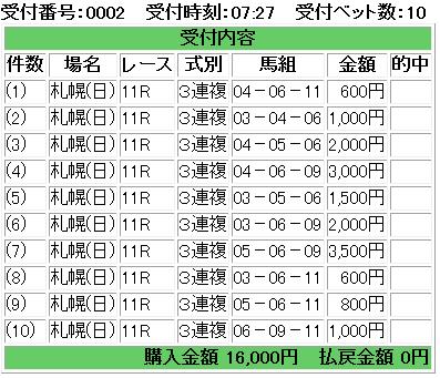 f:id:onix-oniku:20180729072917p:plain