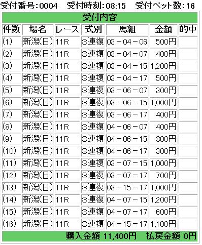 f:id:onix-oniku:20180729082039p:plain