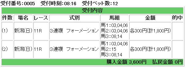 f:id:onix-oniku:20180729082156p:plain