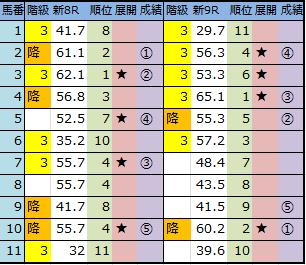 f:id:onix-oniku:20180729145159p:plain