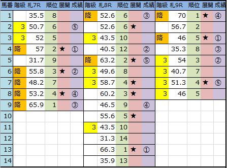 f:id:onix-oniku:20180729145304p:plain