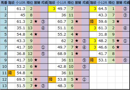 f:id:onix-oniku:20180729164721p:plain