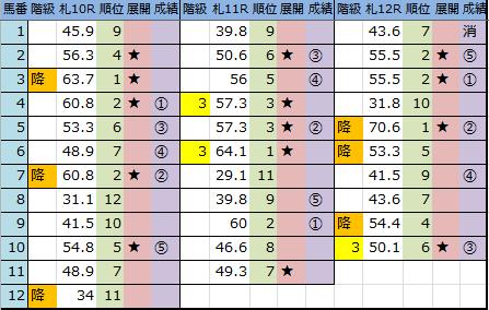 f:id:onix-oniku:20180729164803p:plain