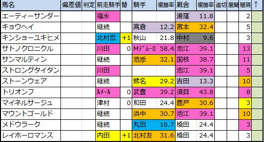 f:id:onix-oniku:20180730171508p:plain