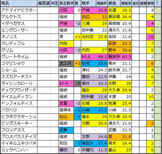 f:id:onix-oniku:20180730172020p:plain