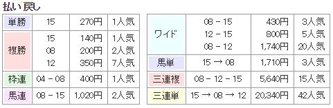 f:id:onix-oniku:20180801145019p:plain