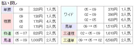f:id:onix-oniku:20180801150611p:plain
