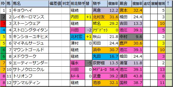 f:id:onix-oniku:20180803104642p:plain
