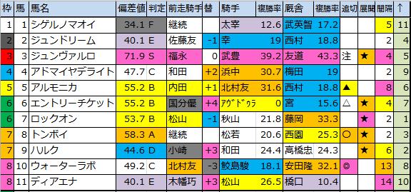 f:id:onix-oniku:20180803172633p:plain