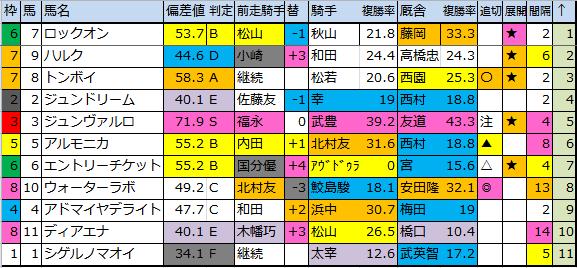 f:id:onix-oniku:20180803172955p:plain