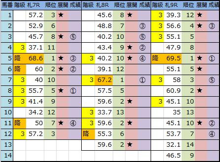 f:id:onix-oniku:20180804144032p:plain