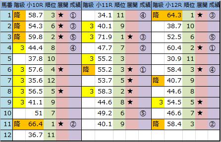 f:id:onix-oniku:20180804163753p:plain