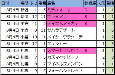 f:id:onix-oniku:20180804164520p:plain
