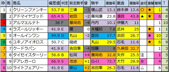 f:id:onix-oniku:20180804175357p:plain