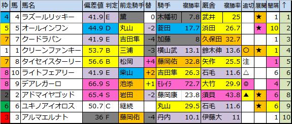 f:id:onix-oniku:20180804175720p:plain