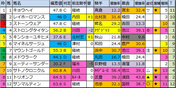 f:id:onix-oniku:20180804180845p:plain