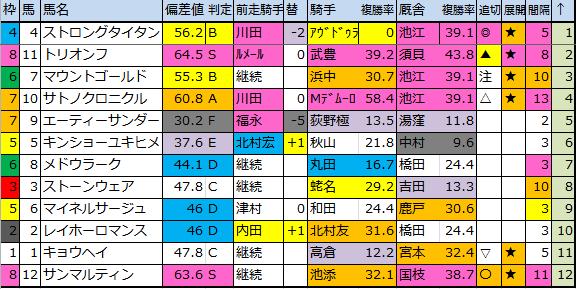 f:id:onix-oniku:20180804181622p:plain