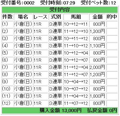 f:id:onix-oniku:20180805073123p:plain