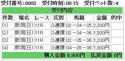 f:id:onix-oniku:20180805081636p:plain