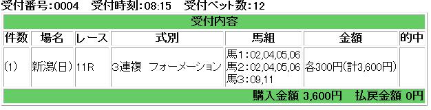 f:id:onix-oniku:20180805081720p:plain