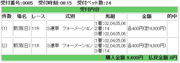 f:id:onix-oniku:20180805081809p:plain