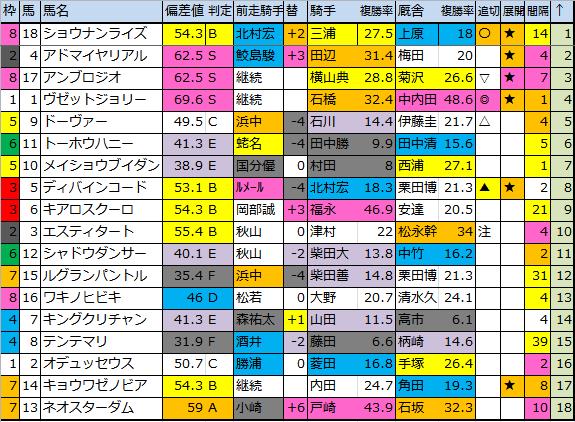 f:id:onix-oniku:20180810202625p:plain